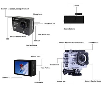 Détails fonctions caméras XPRO2 TecTecTec