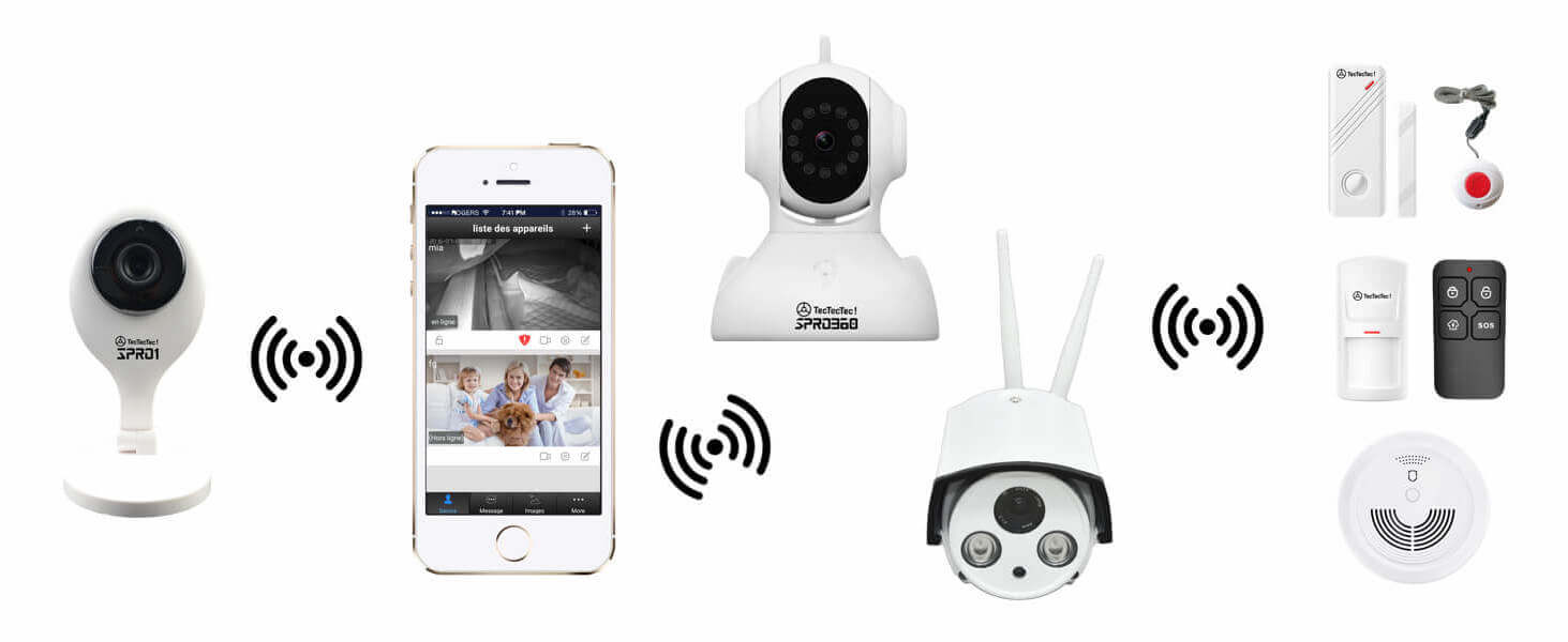 TecTecTec Security camera system3