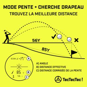 TecTecTec mode capteur cherche drapeau mode scan mode pente angle compensé distance corrigée télémètre laser de golf précision VPRO500S